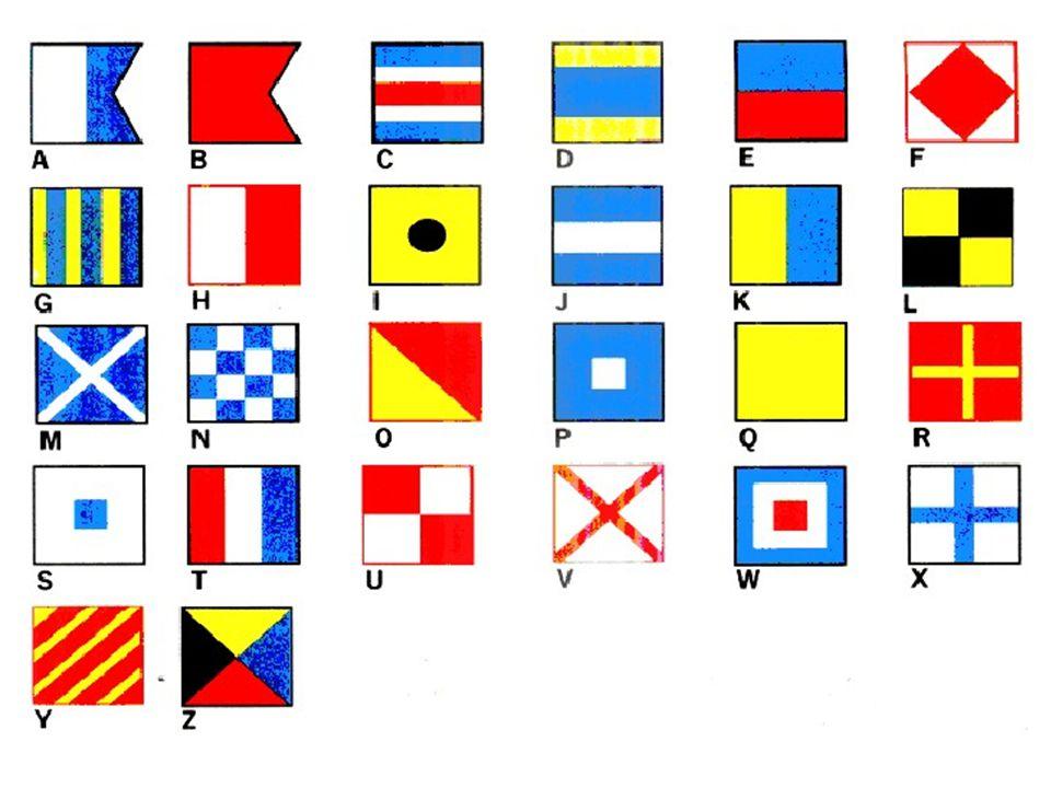 Os marinheiros usam esse alfabeto para escrever frases.