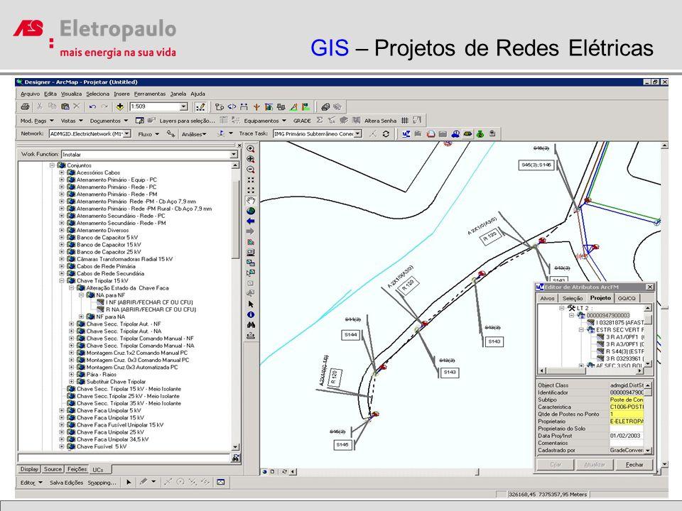 GIS – Projetos de Redes Elétricas