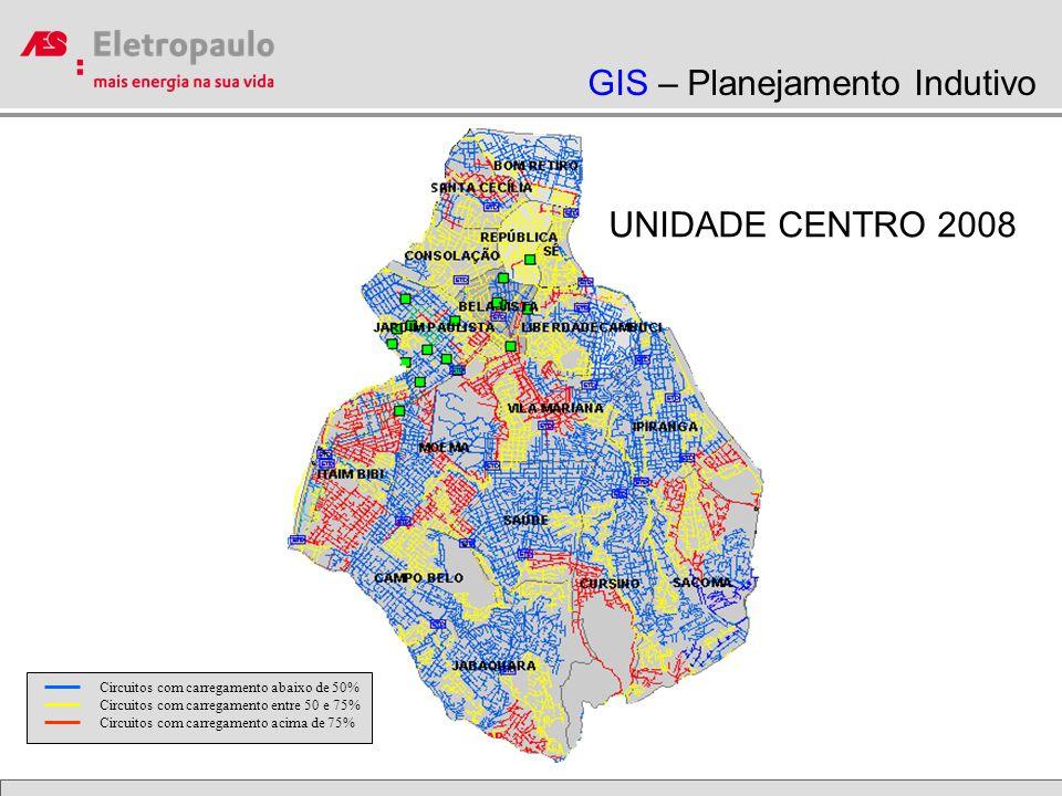 Circuitos com carregamento abaixo de 50% Circuitos com carregamento entre 50 e 75% Circuitos com carregamento acima de 75% UNIDADE CENTRO 2008 GIS – P