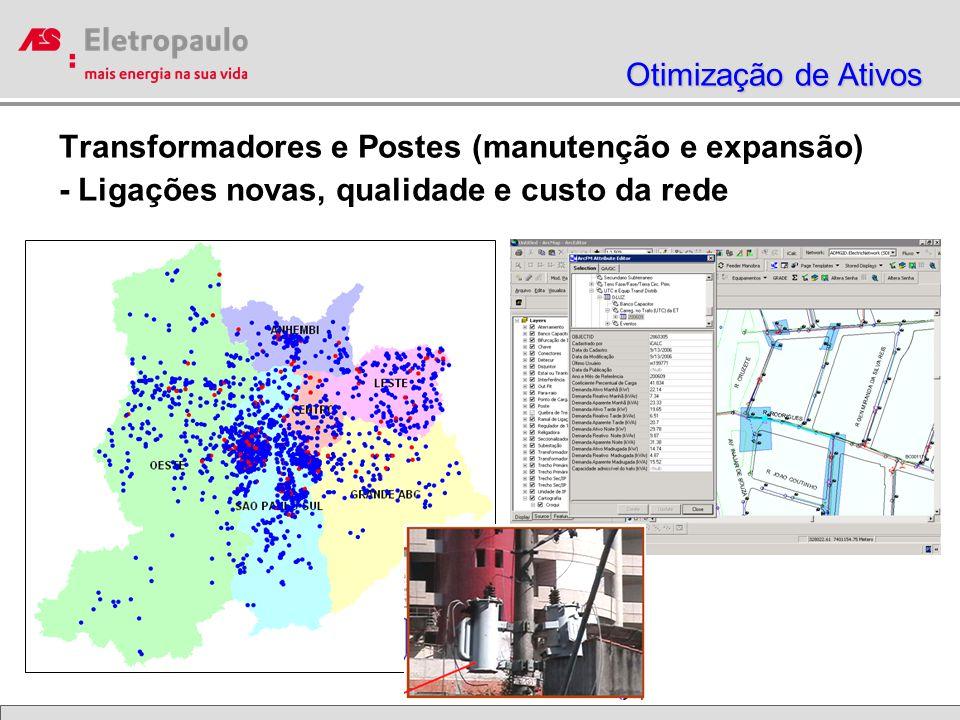 Transformadores e Postes (manutenção e expansão) - Ligações novas, qualidade e custo da rede Otimização de Ativos