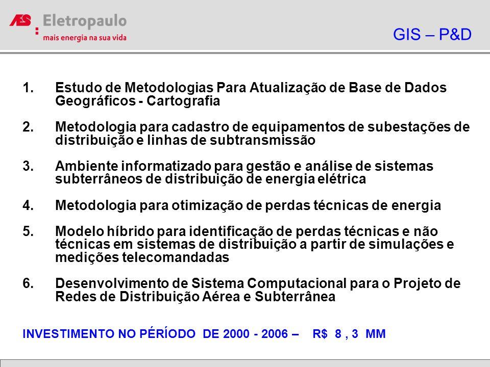 1.Estudo de Metodologias Para Atualização de Base de Dados Geográficos - Cartografia 2.Metodologia para cadastro de equipamentos de subestações de dis