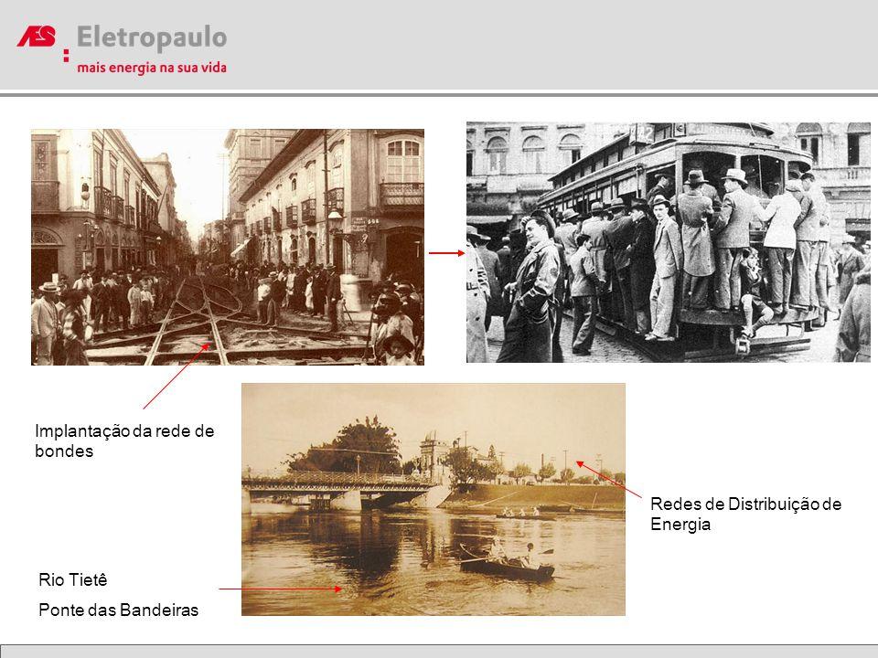 Rio Tietê Ponte das Bandeiras Implantação da rede de bondes Redes de Distribuição de Energia