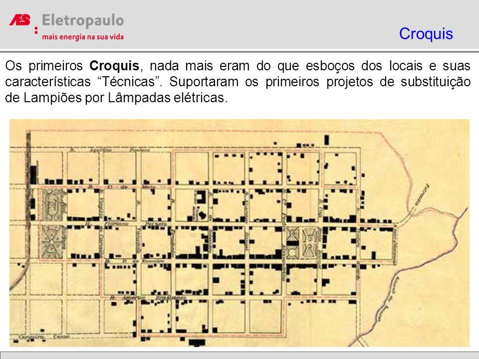 Circuitos com carregamento abaixo de 50% Circuitos com carregamento entre 50 e 75% Circuitos com carregamento acima de 75% UNIDADE CENTRO 2008 GIS – Planejamento Indutivo
