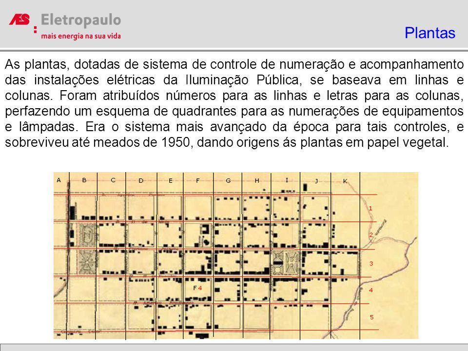 GIS - ATENDE (Gestão de Atendimento) Sistema Atende CODCDSCall Center