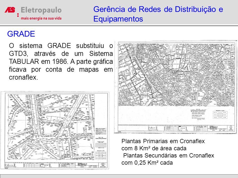 Plantas Primarias em Cronaflex com 8 Km² de área cada Plantas Secundárias em Cronaflex com 0,25 Km² cada GRADE O sistema GRADE substituiu o GTD3, atra