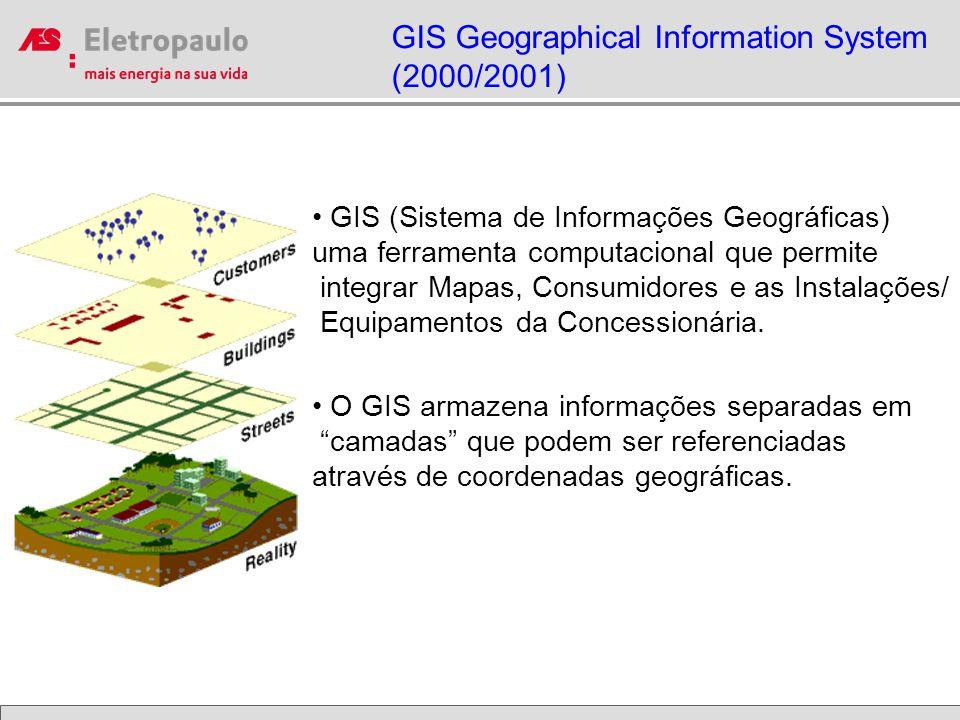 GIS Redes Aéreas e Subterrâneas (Primária e Secundária) e de Iluminação Pública com todos os clientes e equipamentos instalados com suas características elétricas.