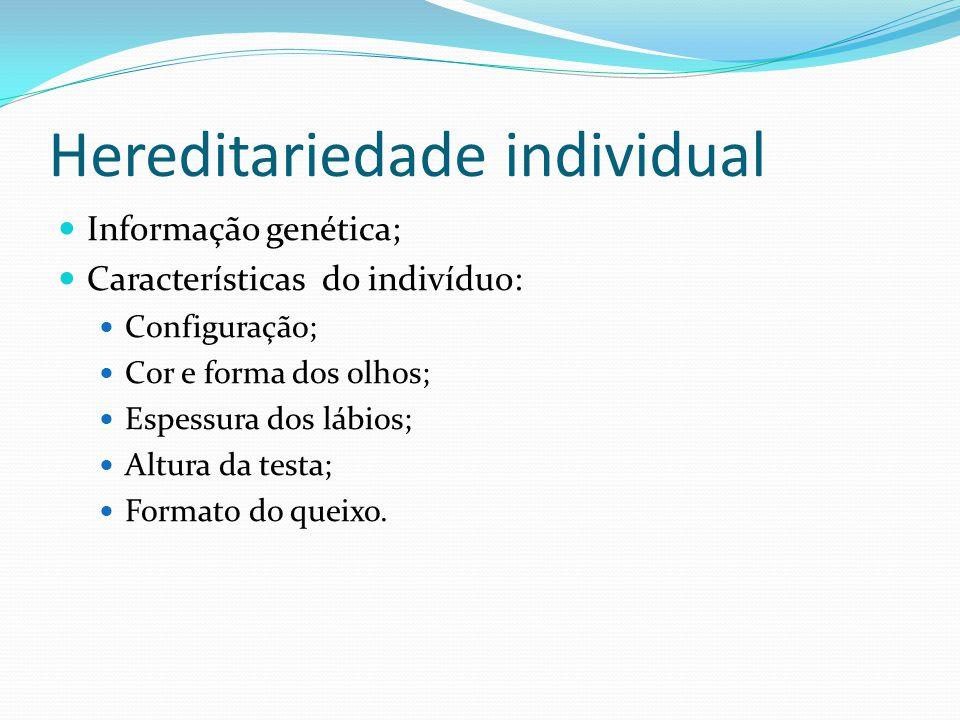 Hereditariedade individual Informação genética; Características do indivíduo: Configuração; Cor e forma dos olhos; Espessura dos lábios; Altura da tes
