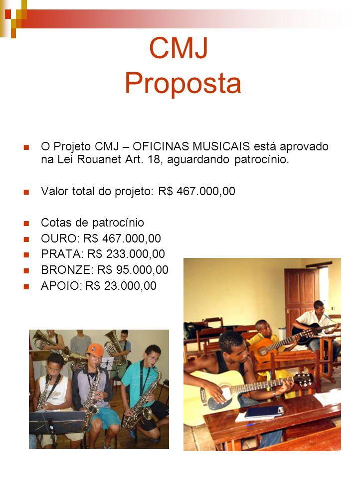 CMJ Proposta O Projeto CMJ – OFICINAS MUSICAIS está aprovado na Lei Rouanet Art. 18, aguardando patrocínio. Valor total do projeto: R$ 467.000,00 Cota