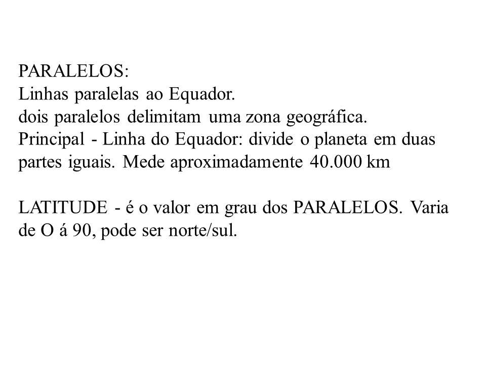 PARALELOS: Linhas paralelas ao Equador.dois paralelos delimitam uma zona geográfica.
