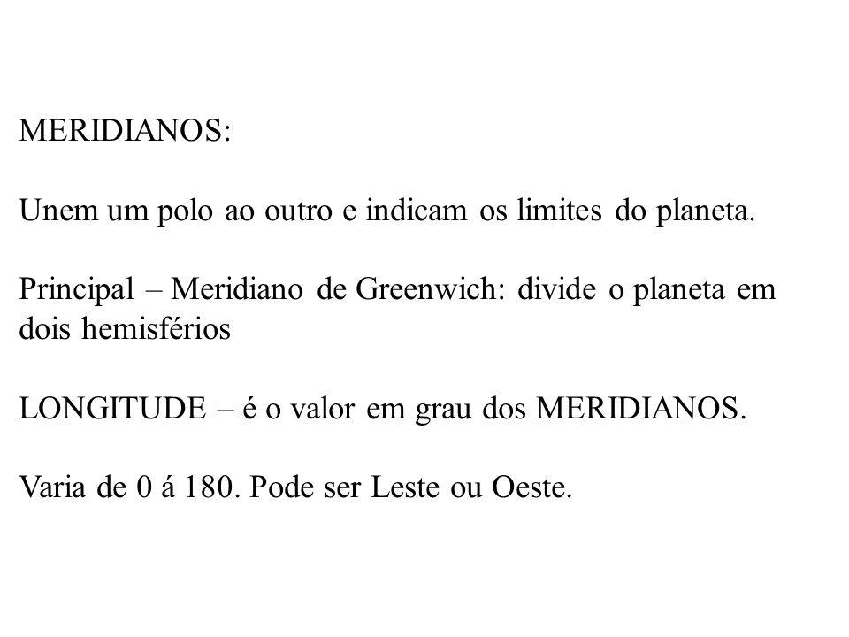 MERIDIANOS: Unem um polo ao outro e indicam os limites do planeta.