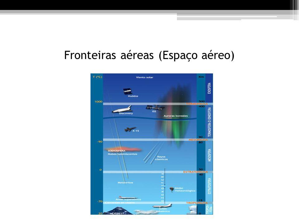 Fronteiras aéreas (Espaço aéreo)