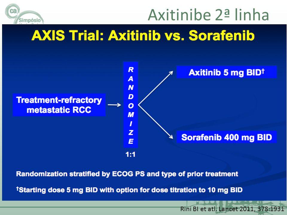 Axitinibe 2ª linha Rini BI et atl. Lancet 2011, 378:1931