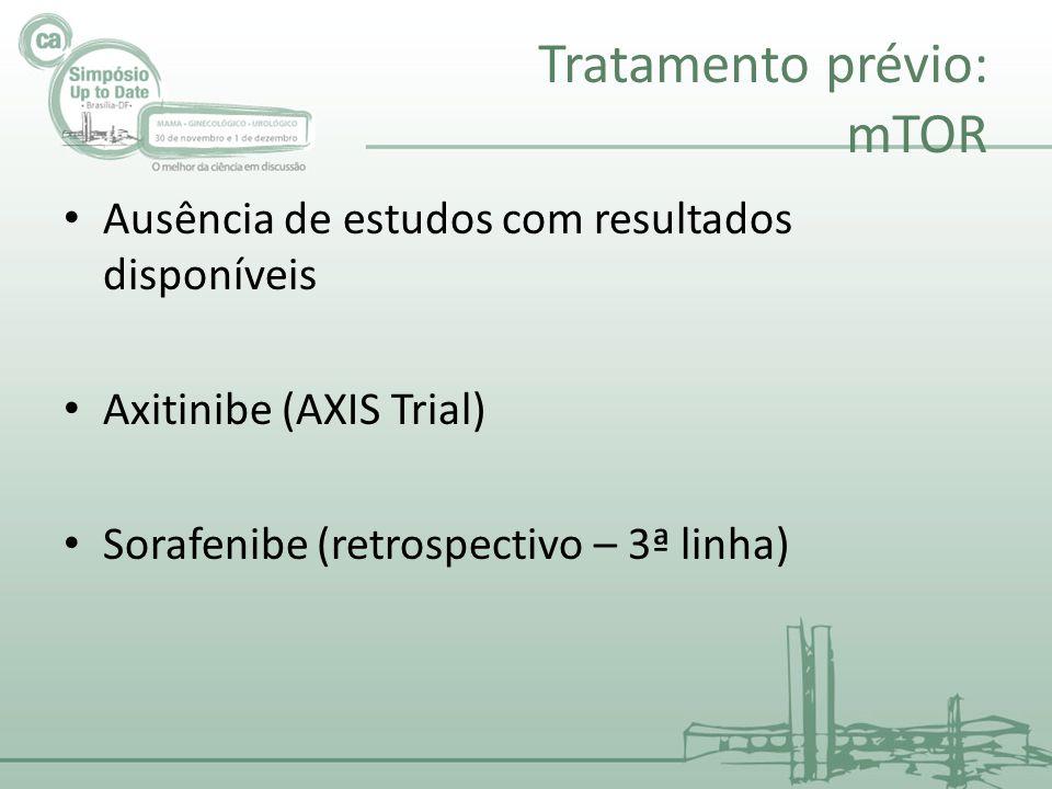 Tratamento prévio: mTOR Ausência de estudos com resultados disponíveis Axitinibe (AXIS Trial) Sorafenibe (retrospectivo – 3ª linha)