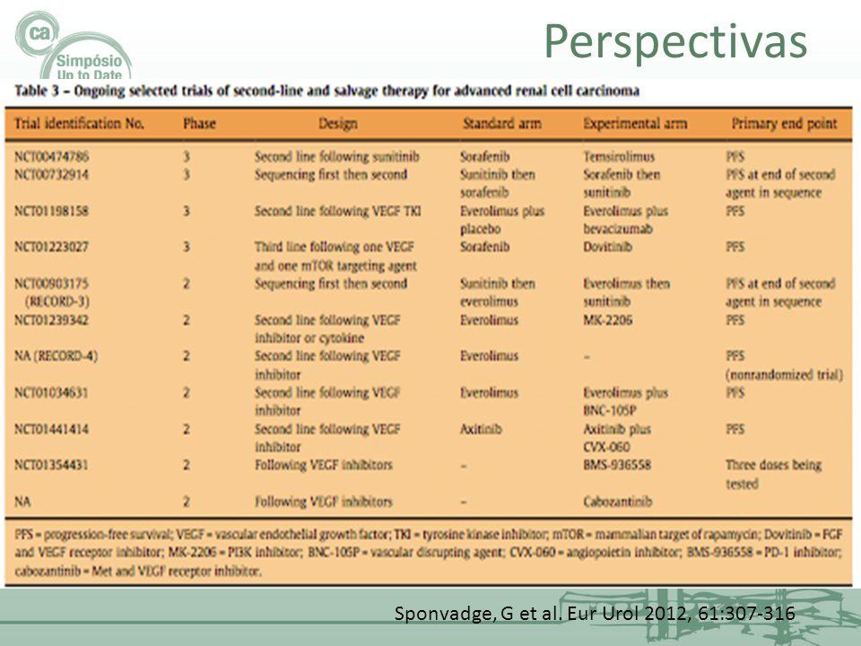 Perspectivas Sponvadge, G et al. Eur Urol 2012, 61:307-316