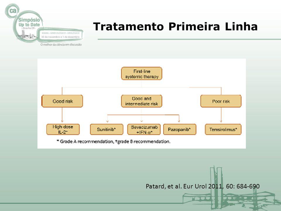 Tratamento Primeira Linha Patard, et al. Eur Urol 2011, 60: 684-690