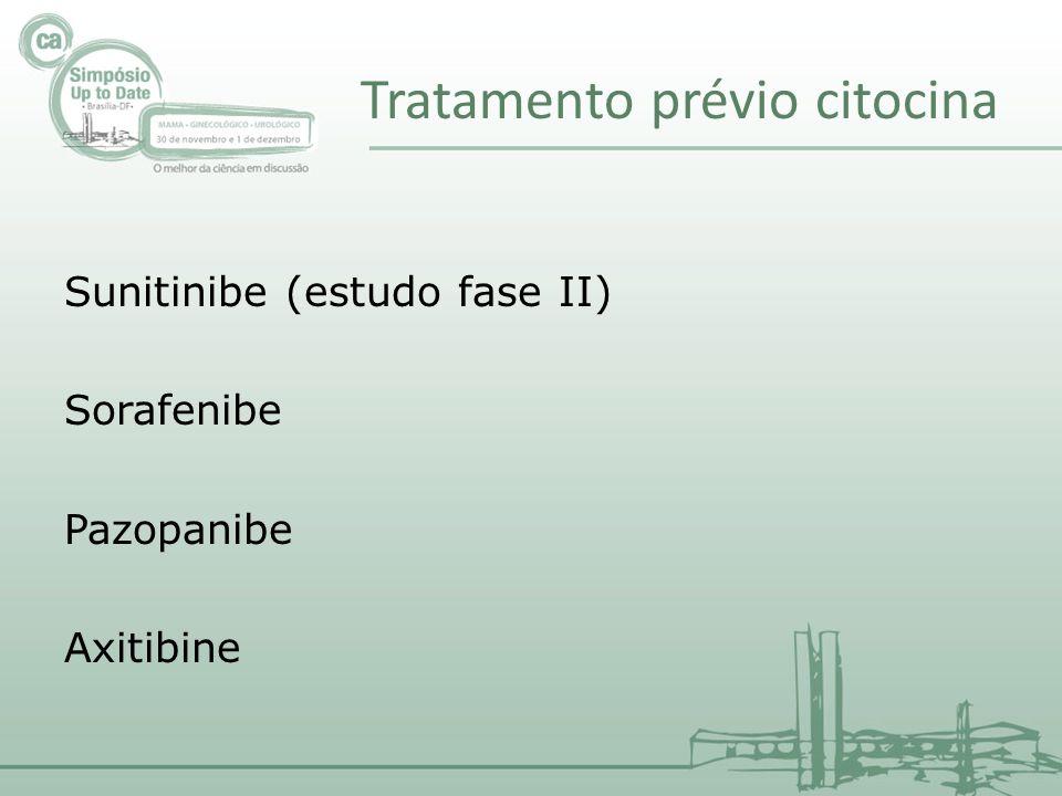 Sunitibe 2ª linha Motzer, RJ et al. JCO 2006, 24:16