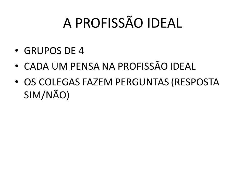 A PROFISSÃO IDEAL GRUPOS DE 4 CADA UM PENSA NA PROFISSÃO IDEAL OS COLEGAS FAZEM PERGUNTAS (RESPOSTA SIM/NÃO)