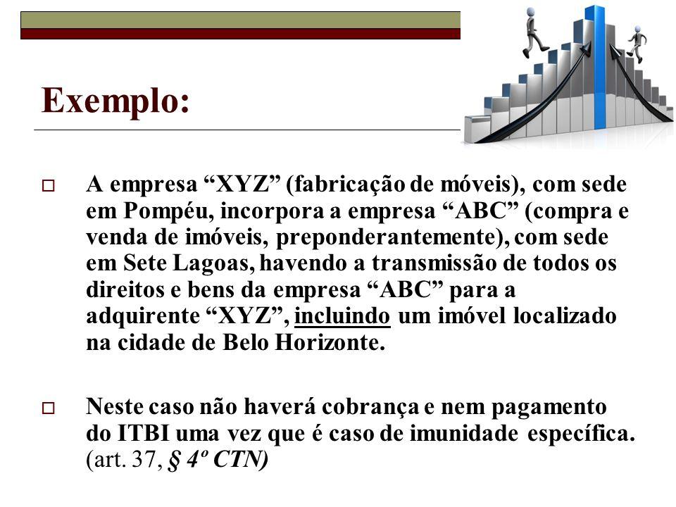 Exemplo: A empresa XYZ (fabricação de móveis), com sede em Pompéu, incorpora a empresa ABC (compra e venda de imóveis, preponderantemente), com sede e