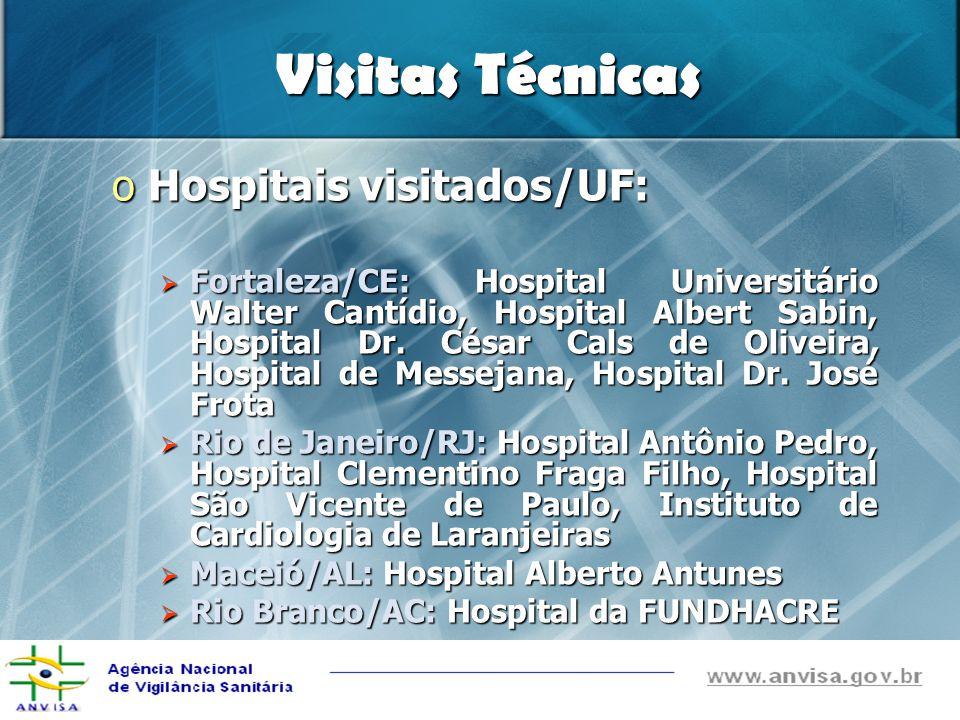 Visitas Técnicas oHospitais visitados/UF: Fortaleza/CE: Hospital Universitário Walter Cantídio, Hospital Albert Sabin, Hospital Dr. César Cals de Oliv