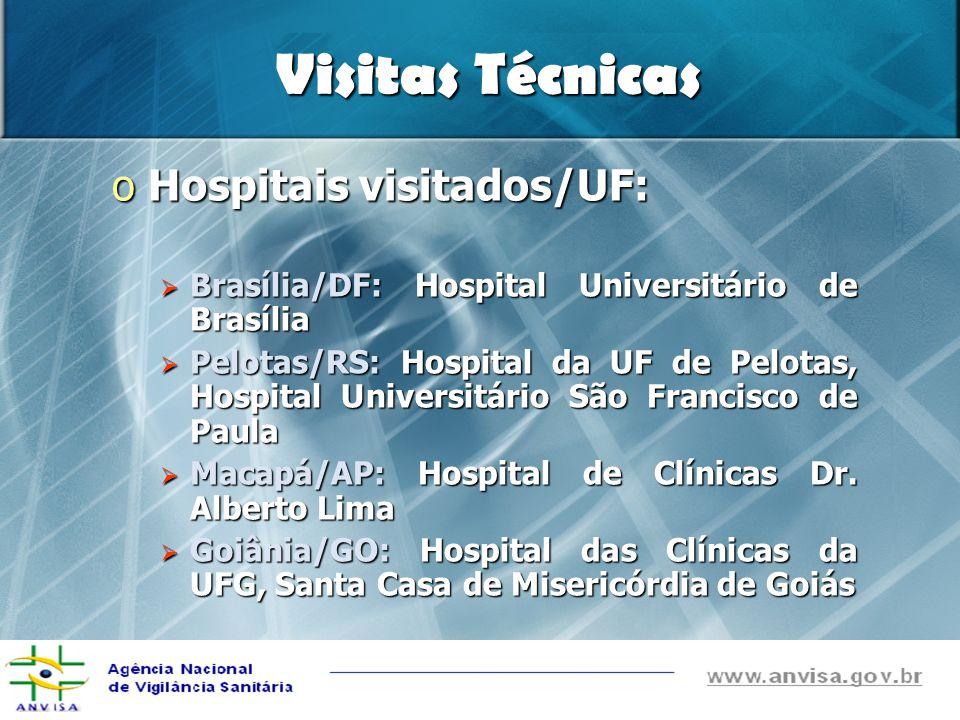 Visitas Técnicas oHospitais visitados/UF: Brasília/DF: Hospital Universitário de Brasília Brasília/DF: Hospital Universitário de Brasília Pelotas/RS: