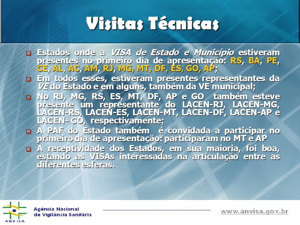 Visitas Técnicas Estados onde a VISA de Estado e Município estiveram presentes no primeiro dia de apresentação: RS, BA, PE, CE, AL, AC, AM, RJ, MG, MT