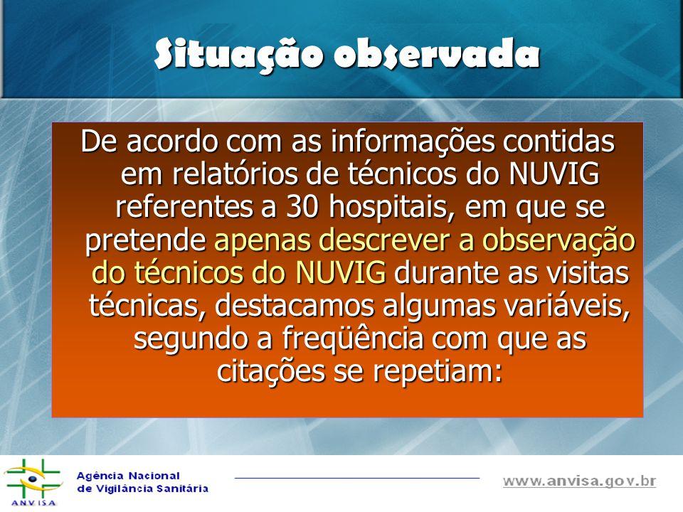 Situação observada De acordo com as informações contidas em relatórios de técnicos do NUVIG referentes a 30 hospitais, em que se pretende apenas descr