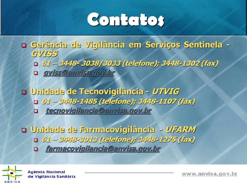 Contatos Gerência de Vigilância em Serviços Sentinela - GVISS Gerência de Vigilância em Serviços Sentinela - GVISS 61 – 3448- 3038/3033 (telefone); 3448-1302 (fax) 61 – 3448- 3038/3033 (telefone); 3448-1302 (fax) gviss@anvisa.gov.br gviss@anvisa.gov.brgviss@anvisa.gov.br Unidade de Tecnovigilância - UTVIG Unidade de Tecnovigilância - UTVIG 61 – 3448-1485 (telefone); 3448-1107 (fax) 61 – 3448-1485 (telefone); 3448-1107 (fax) tecnovigilancia@anvisa.gov.br tecnovigilancia@anvisa.gov.brtecnovigilancia@anvisa.gov.br Unidade de Farmacovigilância - UFARM Unidade de Farmacovigilância - UFARM 61 – 3448-3013 (telefone); 3448-1275 (fax) 61 – 3448-3013 (telefone); 3448-1275 (fax) farmacovigilancia@anvisa.gov.br farmacovigilancia@anvisa.gov.brfarmacovigilancia@anvisa.gov.br