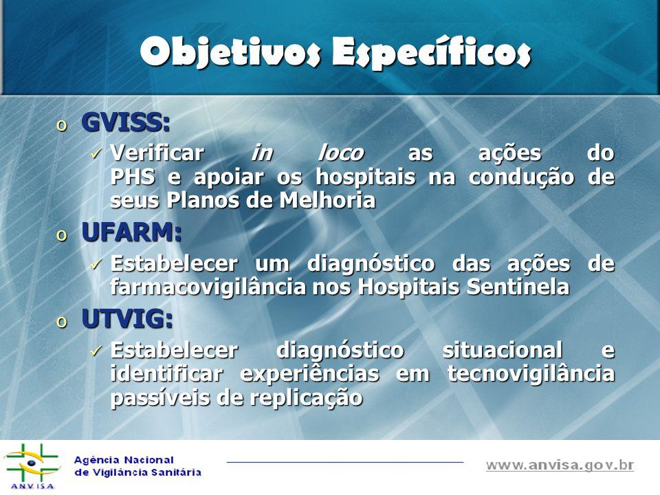 Objetivos Específicos o GVISS: Verificar in loco as ações do PHS e apoiar os hospitais na condução de seus Planos de Melhoria Verificar in loco as açõ