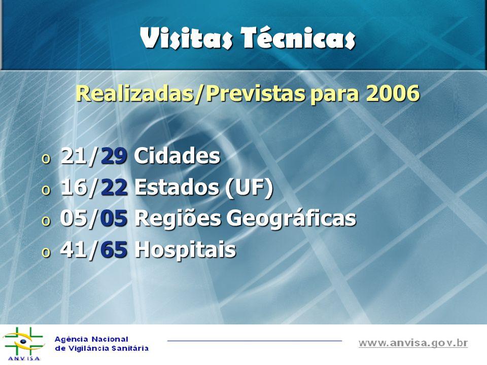 Visitas Técnicas Realizadas/Previstas para 2006 o 21/29 Cidades o 16/22 Estados (UF) o 05/05 Regiões Geográficas o 41/65 Hospitais