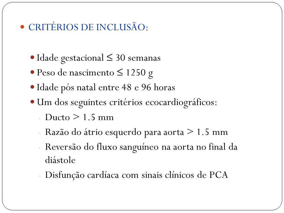 CRITÉRIOS DE INCLUSÃO: Idade gestacional 30 semanas Peso de nascimento 1250 g Idade pós natal entre 48 e 96 horas Um dos seguintes critérios ecocardiográficos:  Ducto > 1.5 mm  Razão do átrio esquerdo para aorta > 1.5 mm  Reversão do fluxo sanguíneo na aorta no final da diástole  Disfunção cardíaca com sinais clínicos de PCA