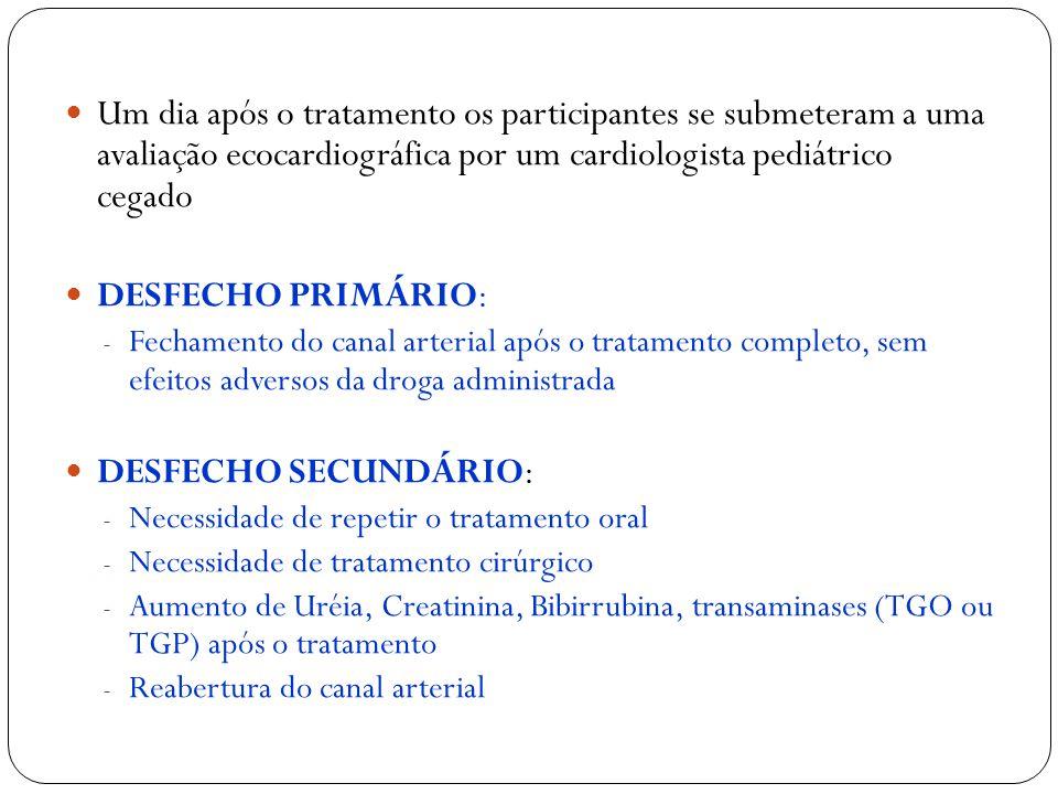 Um dia após o tratamento os participantes se submeteram a uma avaliação ecocardiográfica por um cardiologista pediátrico cegado DESFECHO PRIMÁRIO:  Fechamento do canal arterial após o tratamento completo, sem efeitos adversos da droga administrada DESFECHO SECUNDÁRIO:  Necessidade de repetir o tratamento oral  Necessidade de tratamento cirúrgico  Aumento de Uréia, Creatinina, Bibirrubina, transaminases (TGO ou TGP) após o tratamento  Reabertura do canal arterial