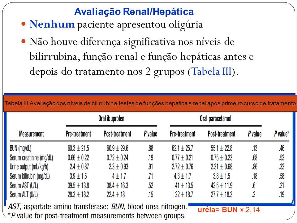 Nenhum paciente apresentou oligúria Não houve diferença significativa nos níveis de bilirrubina, função renal e função hepáticas antes e depois do tratamento nos 2 grupos (Tabela III).
