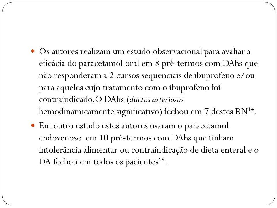 Os autores realizam um estudo observacional para avaliar a eficácia do paracetamol oral em 8 pré-termos com DAhs que não responderam a 2 cursos sequenciais de ibuprofeno e/ou para aqueles cujo tratamento com o ibuprofeno foi contraindicado.O DAhs (ductus arteriosus hemodinamicamente significativo) fechou em 7 destes RN 14.