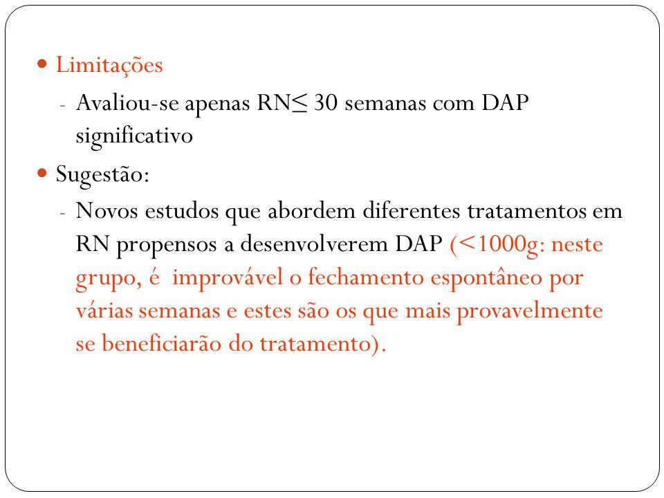 Limitações  Avaliou-se apenas RN 30 semanas com DAP significativo Sugestão:  Novos estudos que abordem diferentes tratamentos em RN propensos a desenvolverem DAP (<1000g: neste grupo, é improvável o fechamento espontâneo por várias semanas e estes são os que mais provavelmente se beneficiarão do tratamento).