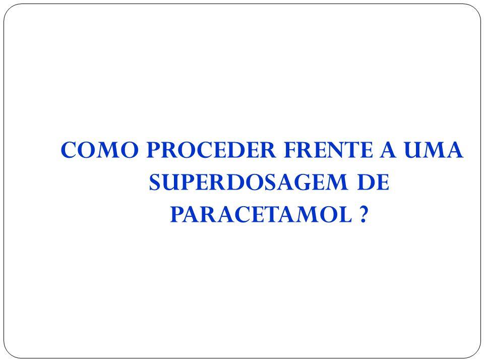 Os autores relataram um erro médico com o uso do paracetamol oral.