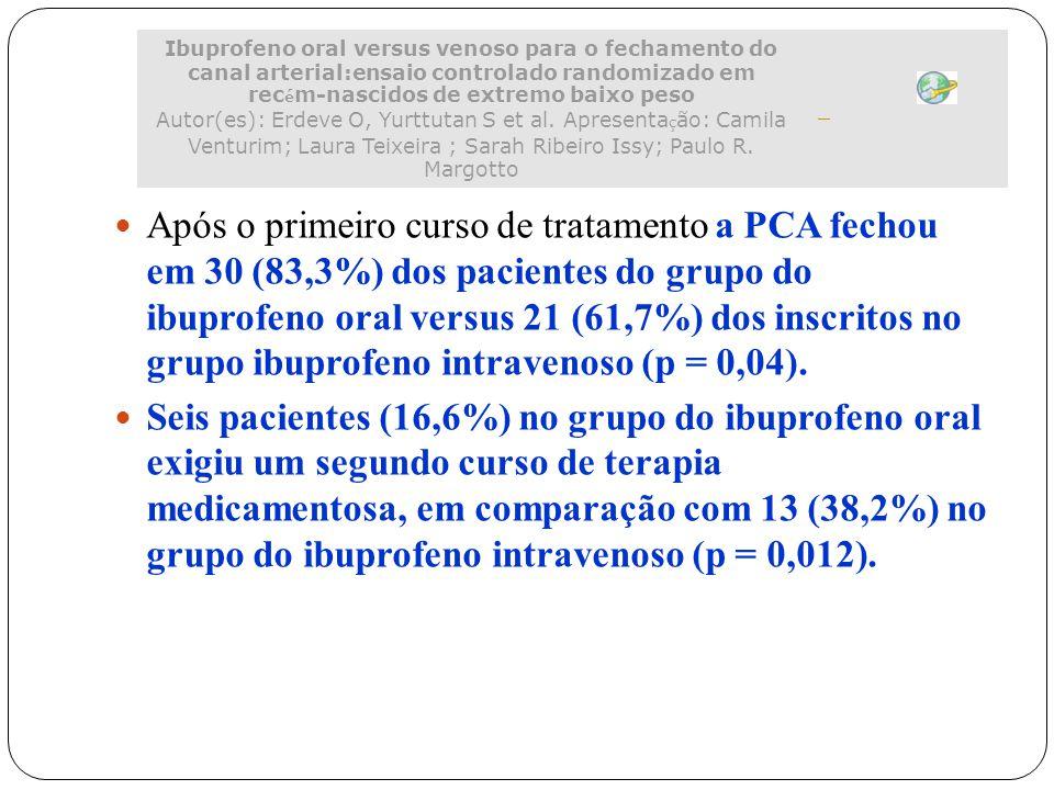 Após o primeiro curso de tratamento a PCA fechou em 30 (83,3%) dos pacientes do grupo do ibuprofeno oral versus 21 (61,7%) dos inscritos no grupo ibuprofeno intravenoso (p = 0,04).