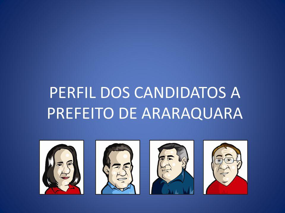 PERFIL DOS CANDIDATOS A PREFEITO DE ARARAQUARA