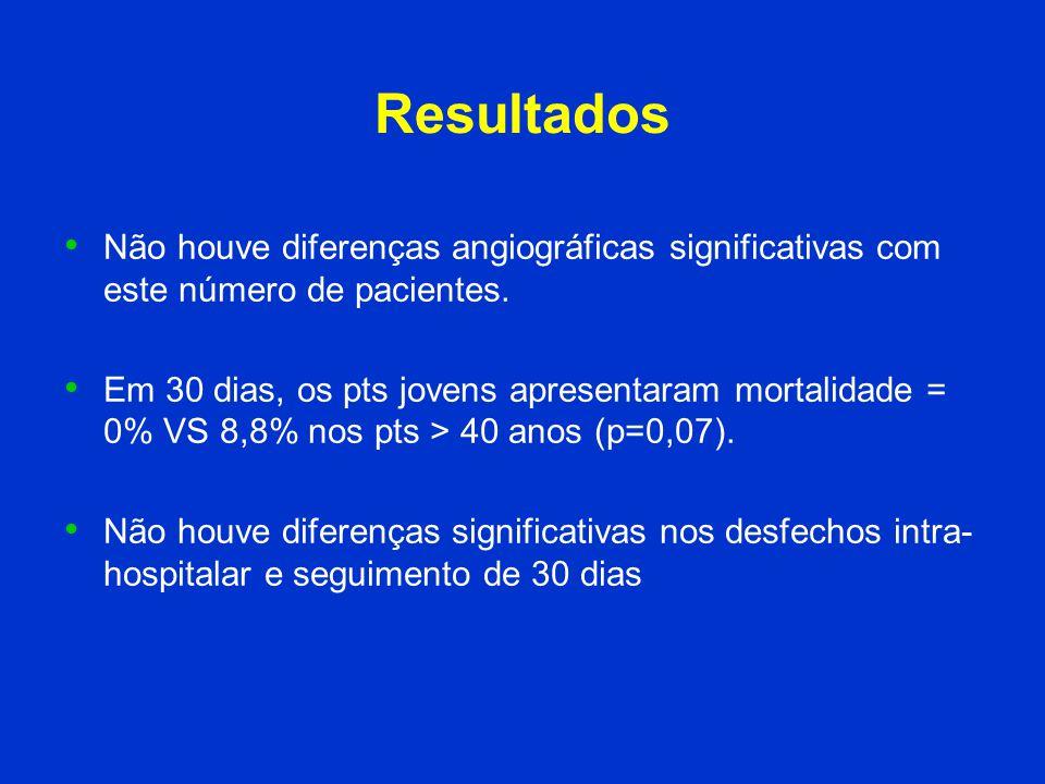 Resultados Não houve diferenças angiográficas significativas com este número de pacientes. Em 30 dias, os pts jovens apresentaram mortalidade = 0% VS