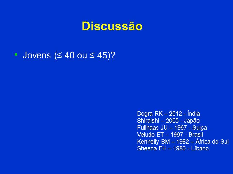 Discussão Jovens ( 40 ou 45)? Dogra RK – 2012 - Índia Shiraishi – 2005 - Japão Füllhaas JU – 1997 - Suiça Veludo ET – 1997 - Brasil Kennelly BM – 1982