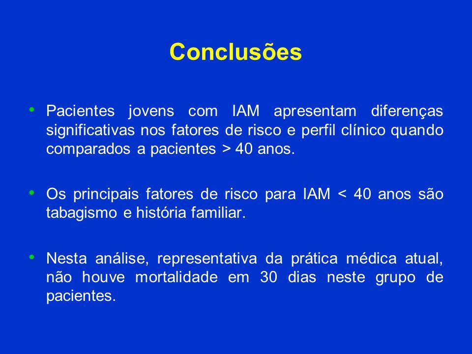 Conclusões Pacientes jovens com IAM apresentam diferenças significativas nos fatores de risco e perfil clínico quando comparados a pacientes > 40 anos