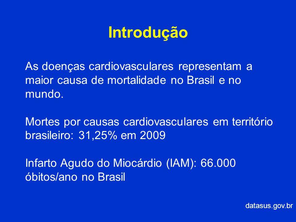 Introdução As doenças cardiovasculares representam a maior causa de mortalidade no Brasil e no mundo. Mortes por causas cardiovasculares em território