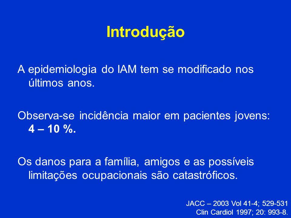 Introdução A epidemiologia do IAM tem se modificado nos últimos anos. Observa-se incidência maior em pacientes jovens: 4 – 10 %. Os danos para a famíl
