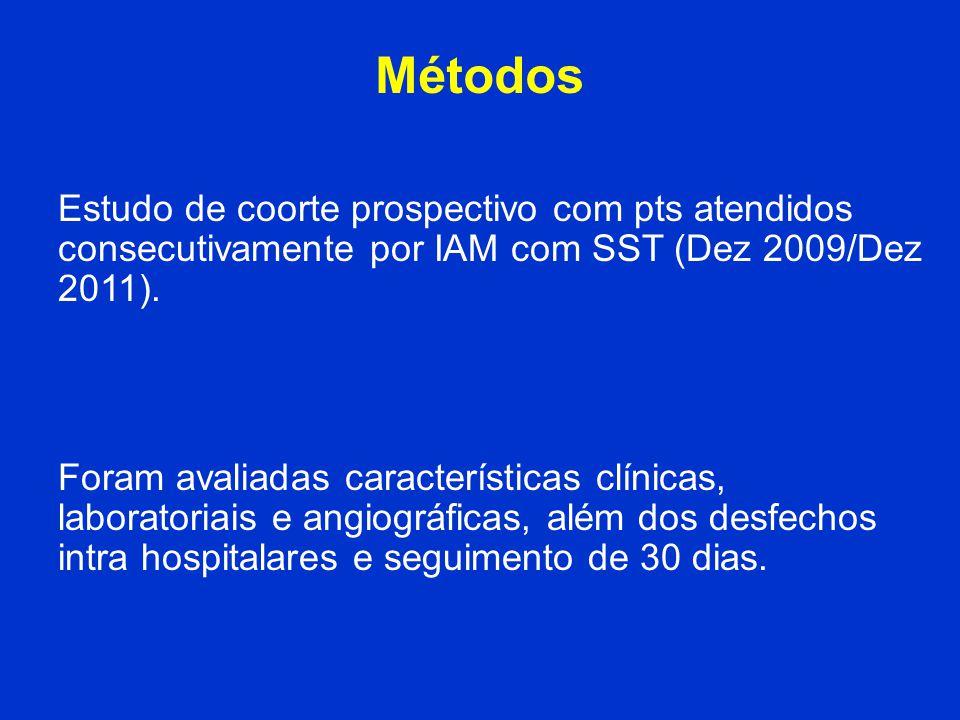 Métodos Estudo de coorte prospectivo com pts atendidos consecutivamente por IAM com SST (Dez 2009/Dez 2011). Foram avaliadas características clínicas,