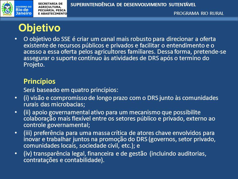 SUPERINTENDÊNCIA DE DESENVOLVIMENTO SUTENTÁVEL PROGRAMA RIO RURAL Objetivo O objetivo do SSE é criar um canal mais robusto para direcionar a oferta existente de recursos públicos e privados e facilitar o entendimento e o acesso a essa oferta pelos agricultores familiares.