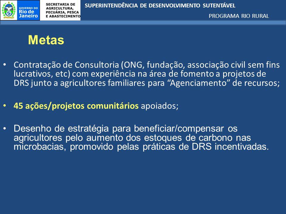 SUPERINTENDÊNCIA DE DESENVOLVIMENTO SUTENTÁVEL PROGRAMA RIO RURAL Metas Contratação de Consultoria (ONG, fundação, associação civil sem fins lucrativos, etc) com experiência na área de fomento a projetos de DRS junto a agricultores familiares para Agenciamento de recursos; 45 ações/projetos comunitários apoiados; Desenho de estratégia para beneficiar/compensar os agricultores pelo aumento dos estoques de carbono nas microbacias, promovido pelas práticas de DRS incentivadas.