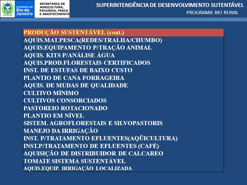 SUPERINTENDÊNCIA DE DESENVOLVIMENTO SUTENTÁVEL PROGRAMA RIO RURAL PRODUÇÃO SUSTENTÁVEL (cont.) AQUIS.MAT.PESCA(REDES/TRALHA/CHUMBO) AQUIS.EQUIPAMENTO P/TRAÇÃO ANIMAL AQUIS.