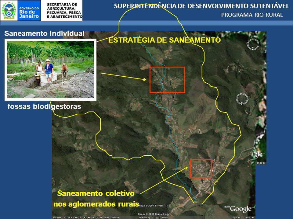 SUPERINTENDÊNCIA DE DESENVOLVIMENTO SUTENTÁVEL PROGRAMA RIO RURAL fossas biodigestoras Saneamento Individual Saneamento coletivo nos aglomerados rurais ESTRATÉGIA DE SANEAMENTO