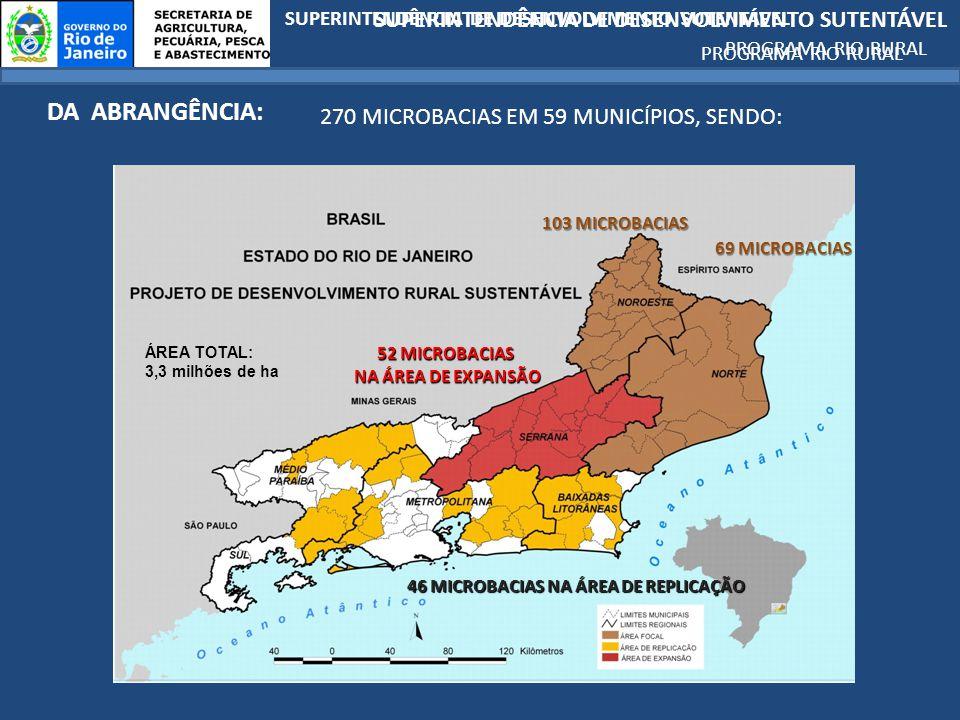 SUPERINTENDÊNCIA DE DESENVOLVIMENTO SUTENTÁVEL PROGRAMA RIO RURAL 270 MICROBACIAS EM 59 MUNICÍPIOS, SENDO: 69 MICROBACIAS 103 MICROBACIAS 52 MICROBACIAS NA ÁREA DE EXPANSÃO 46 MICROBACIAS NA ÁREA DE REPLICAÇÃO SUPERINTENDÊNCIA DE DESENVOLVIMENTO SUTENTÁVEL PROGRAMA RIO RURAL DA ABRANGÊNCIA: ÁREA TOTAL: 3,3 milhões de ha