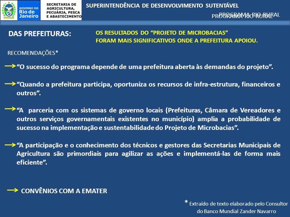 SUPERINTENDÊNCIA DE DESENVOLVIMENTO SUTENTÁVEL PROGRAMA RIO RURAL DAS PREFEITURAS: RECOMENDAÇÕES* PROGRAMA RIO RURAL O sucesso do programa depende de uma prefeitura aberta às demandas do projeto.
