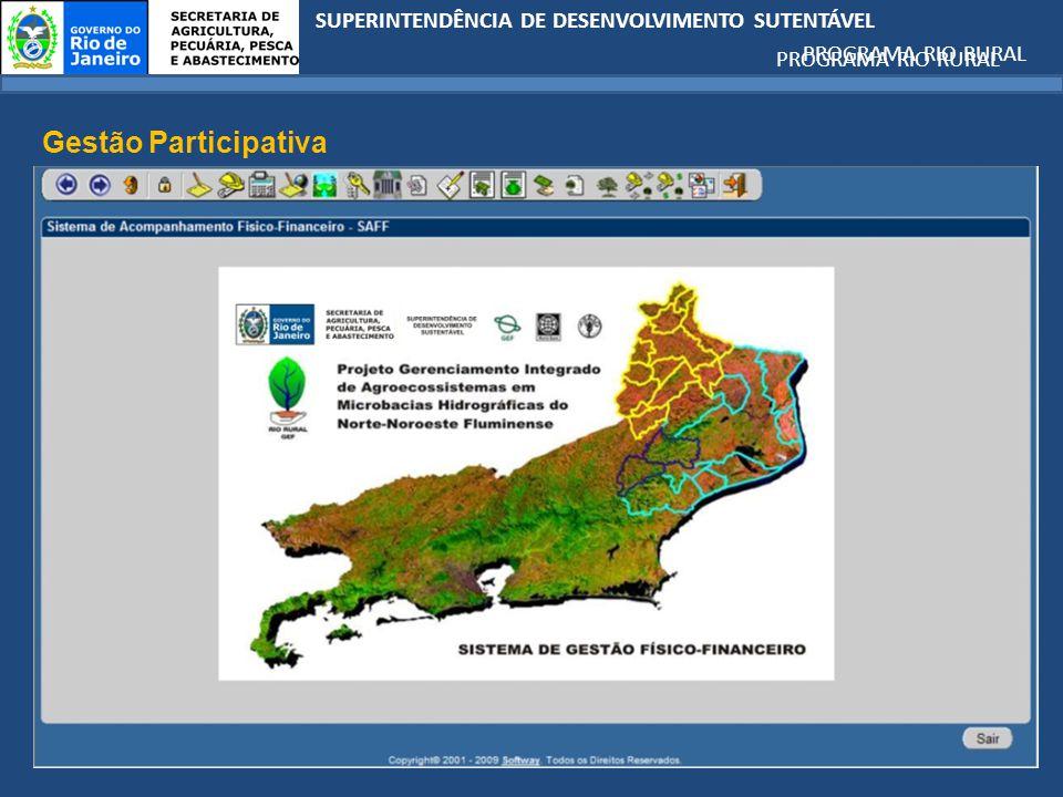 SUPERINTENDÊNCIA DE DESENVOLVIMENTO SUTENTÁVEL PROGRAMA RIO RURAL SOCIALAMBIENTAL ECONÔMICA Microbacia Hidrográfica Como forma de promover o Desenvolvimento Rural Sustentável SUPERINTENDÊNCIA DE DESENVOLVIMENTO SUTENTÁVEL